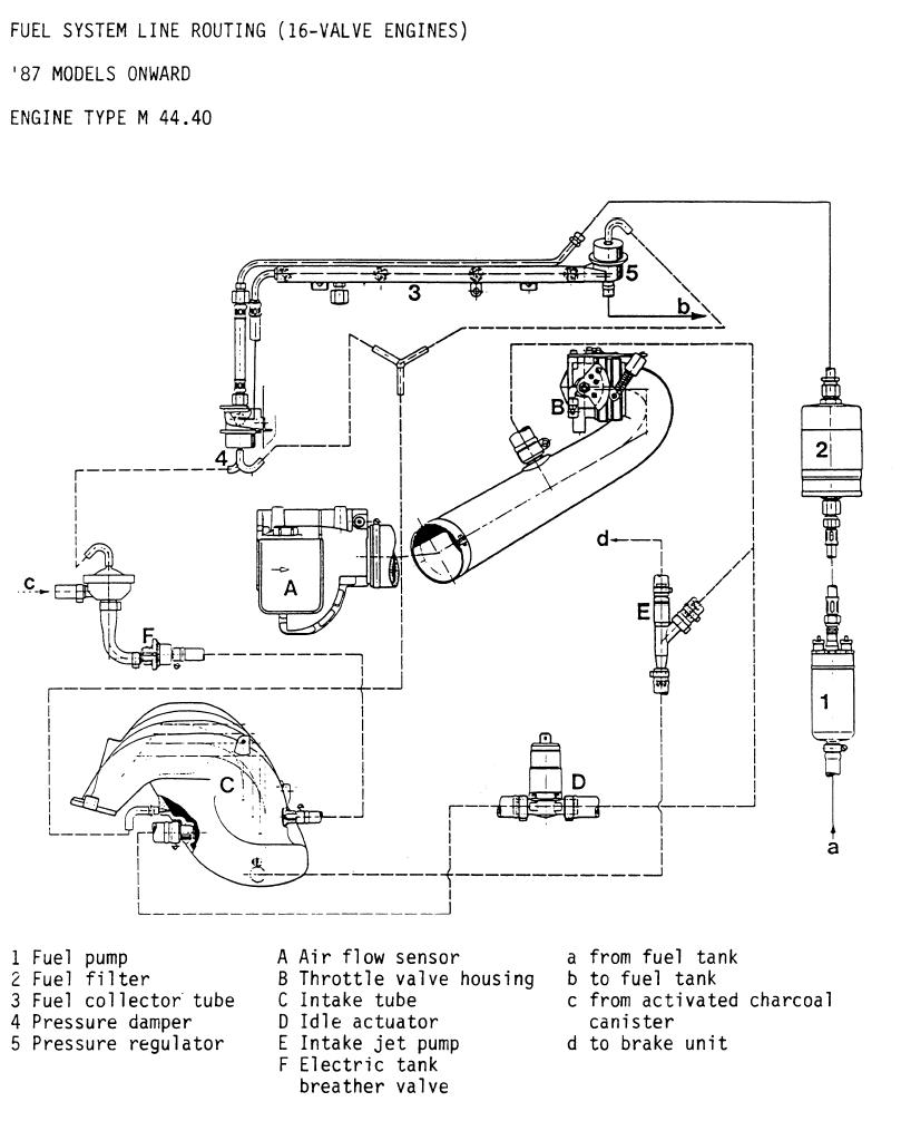 Fuel and Vacuum Line Diagram (16V Normally-Aspirated 944s)