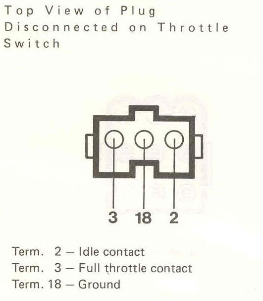 Throttle Position Switch - Information, Troubleshooting