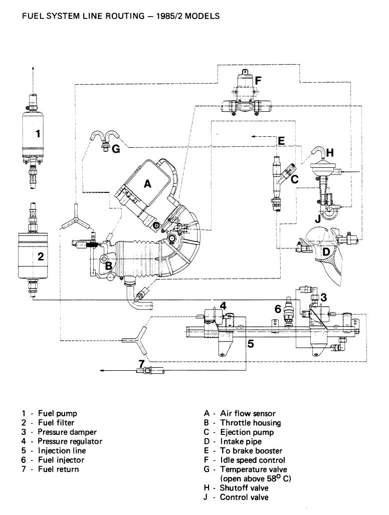fuel and vacuum line diagram 1985 5 and newer n a 944s rh clarks garage com porsche 911 sc vacuum diagram porsche 914 1.7 vacuum hose diagram
