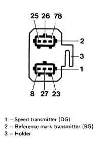 Speed and Reference Sensors - Checking, Replacement, and