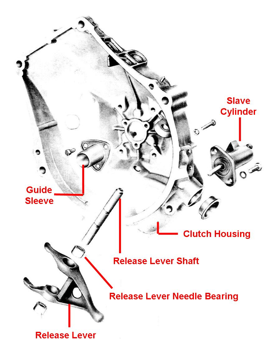 Troubleshooting Clutch. Clutch Pedal Travels To Floor With Little Or No Resistance. Toyota. Toyota Transmission Clutch Diagram At Scoala.co