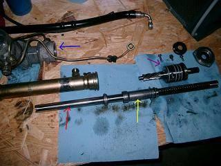 The Red Arrow Is Steering Rod Purple Gear Blue Control Tower